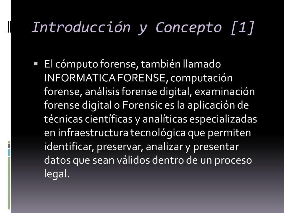Introducción y Concepto [1]